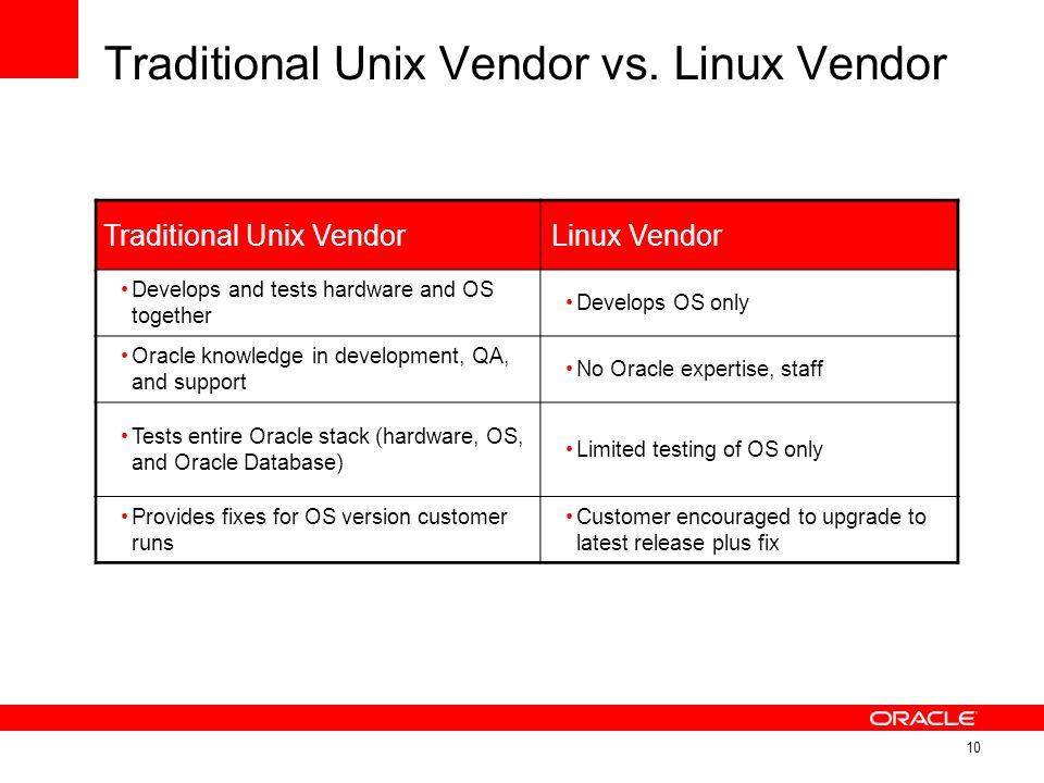 Traditional Unix Vendor vs. Linux Vendor