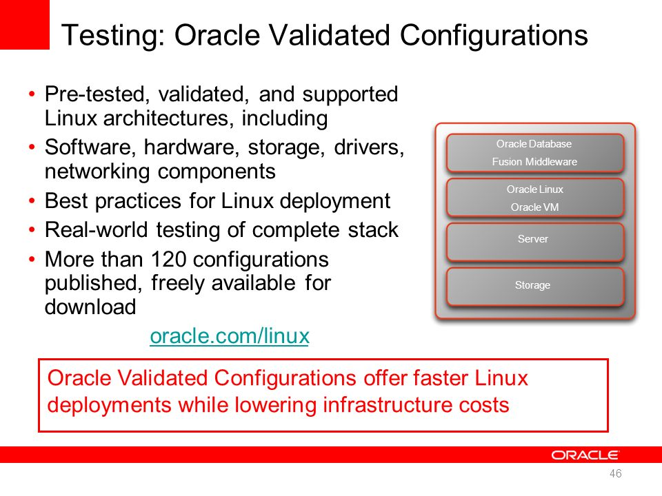 Testing: Oracle Validated Configurations