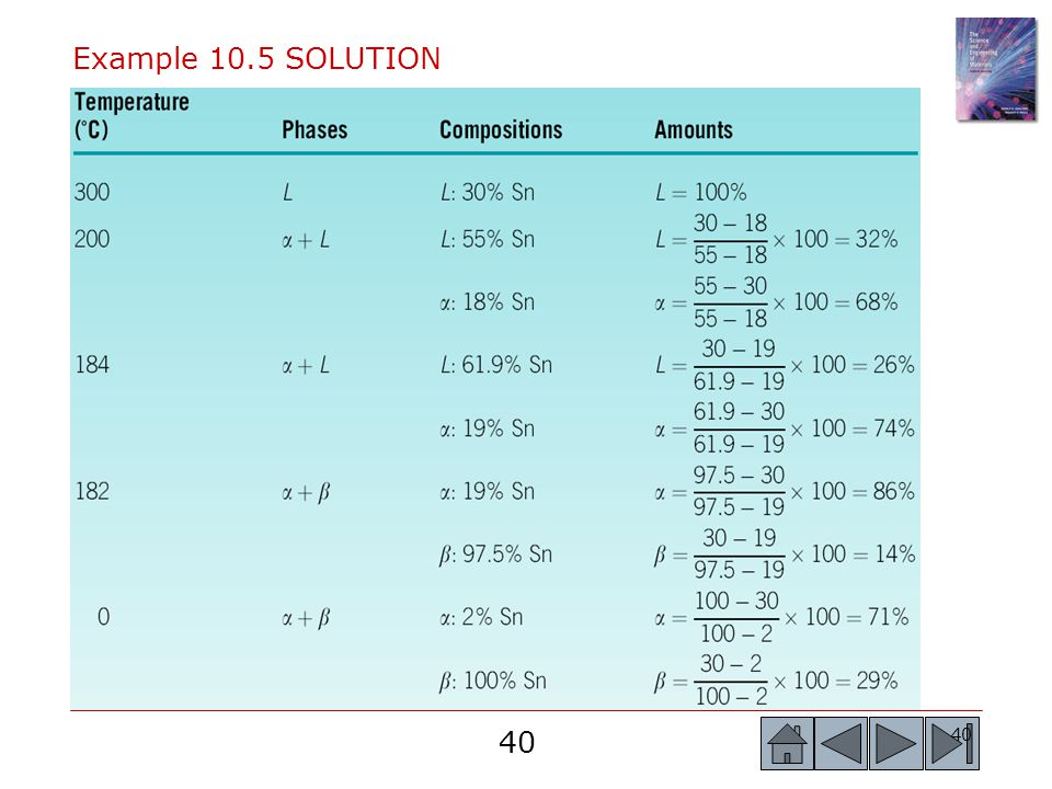 Example 10.5 SOLUTION