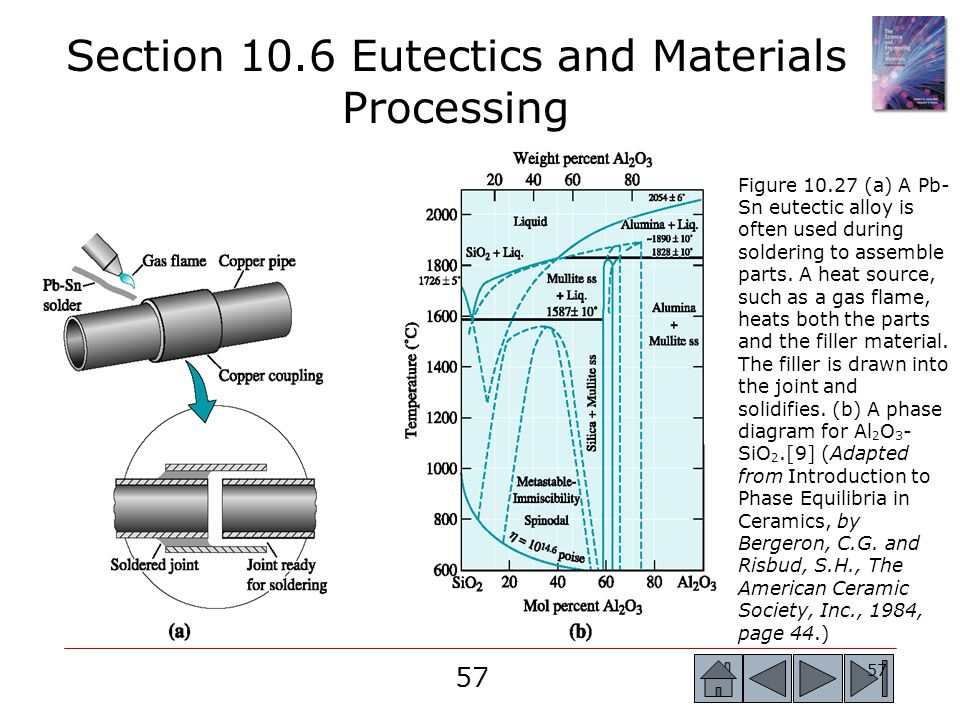Section 10.6 Eutectics and Materials Processing