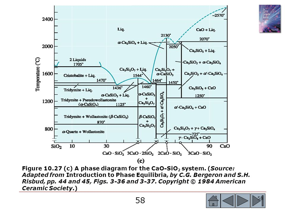 cao al2o3 phase diagram ethanol phase diagram