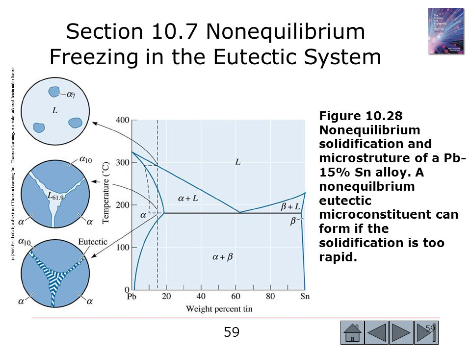 Section 10.7 Nonequilibrium Freezing in the Eutectic System