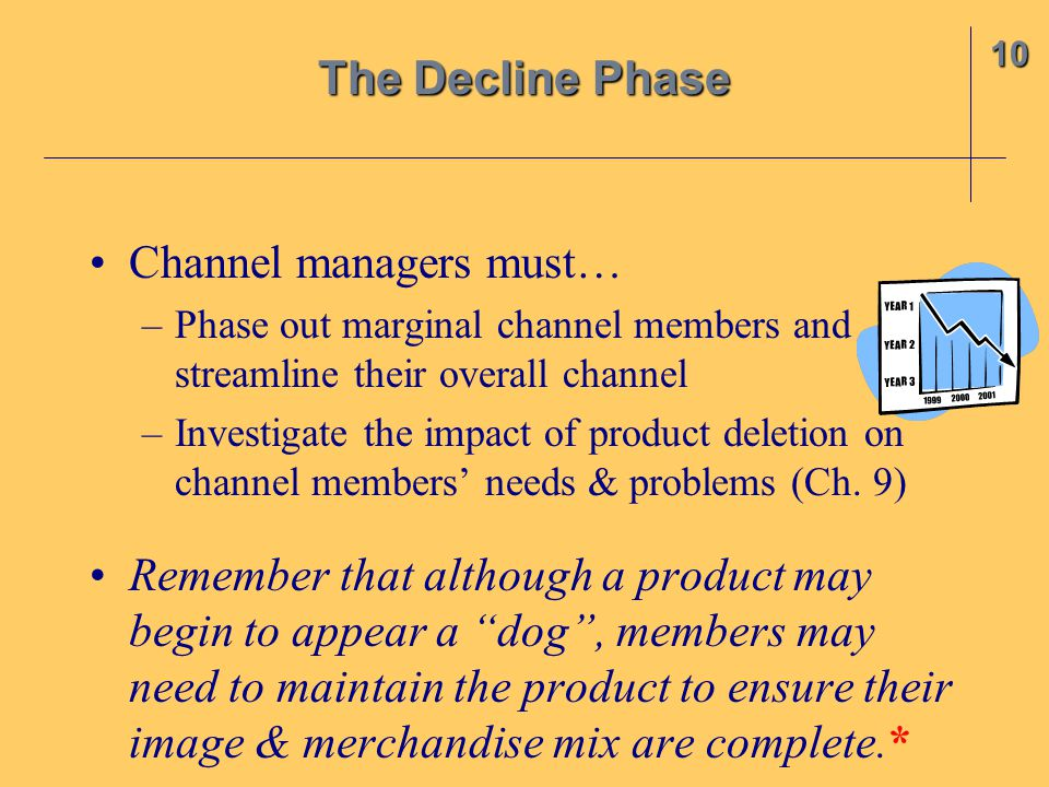Channel managers must…