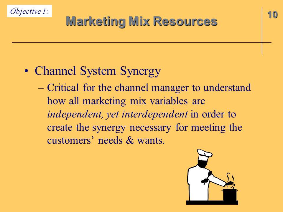 Marketing Mix Resources