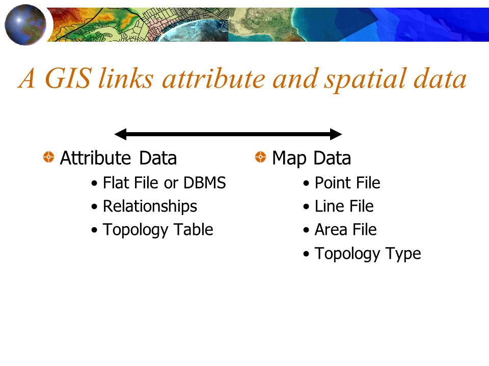 A GIS links attribute and spatial data