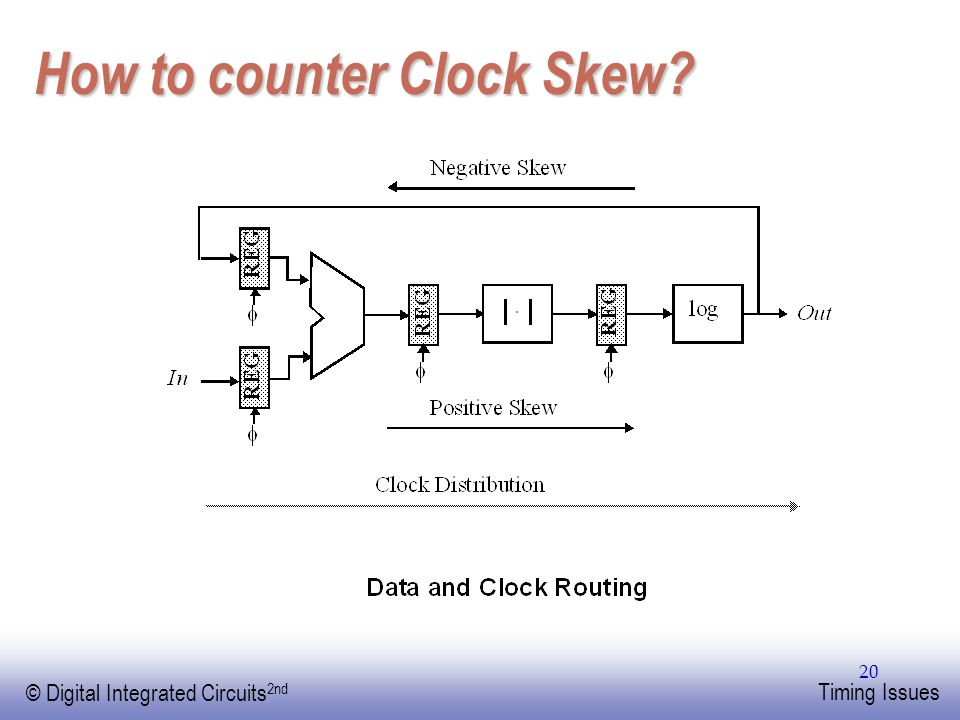 How to counter Clock Skew