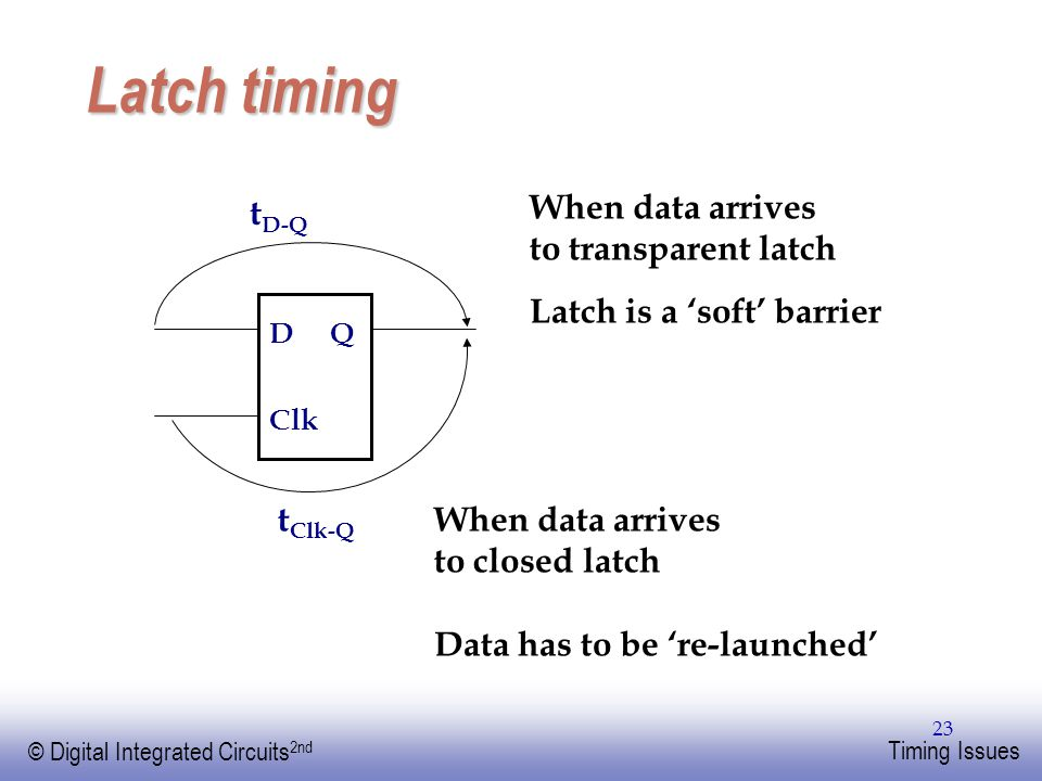 Latch timing tD-Q When data arrives to transparent latch