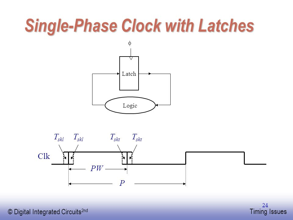Single-Phase Clock with Latches
