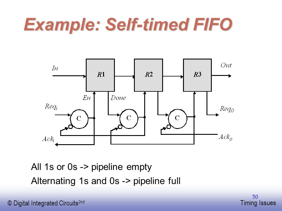 Example: Self-timed FIFO
