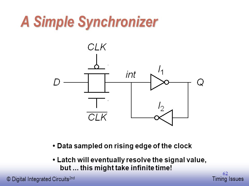 A Simple Synchronizer • Data sampled on rising edge of the clock