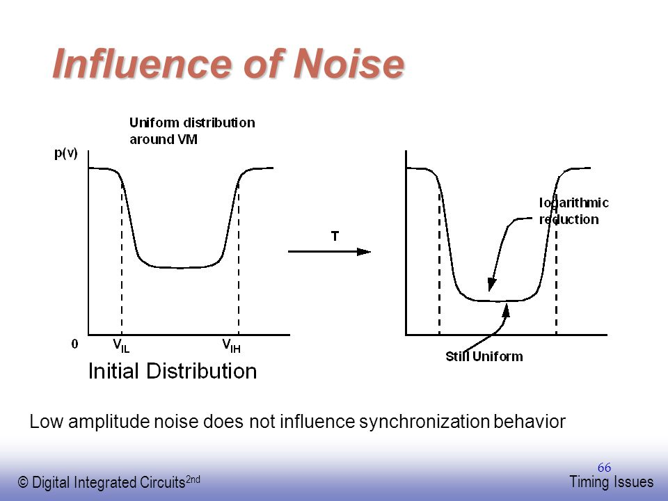 Influence of Noise Low amplitude noise does not influence synchronization behavior