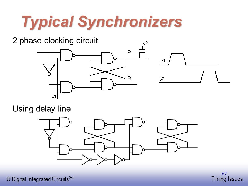 Typical Synchronizers