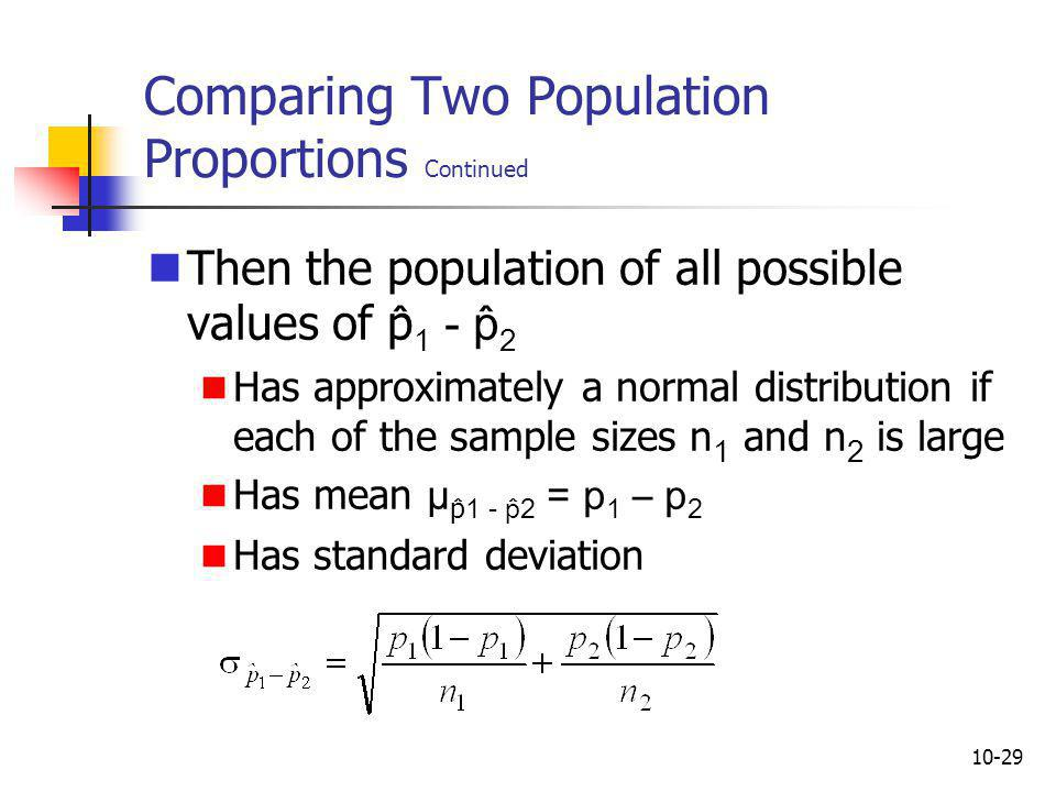 Comparing Two Population Proportions Continued