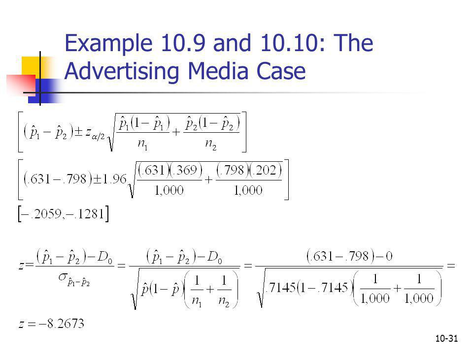 Example 10.9 and 10.10: The Advertising Media Case