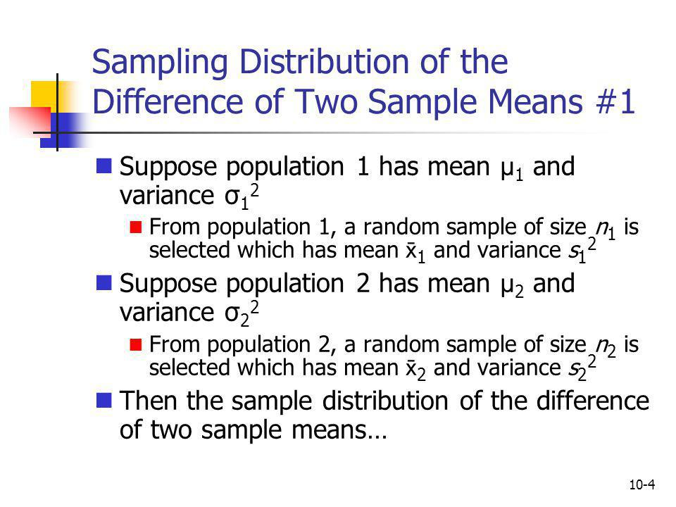 Sampling Distribution of the Difference of Two Sample Means #1