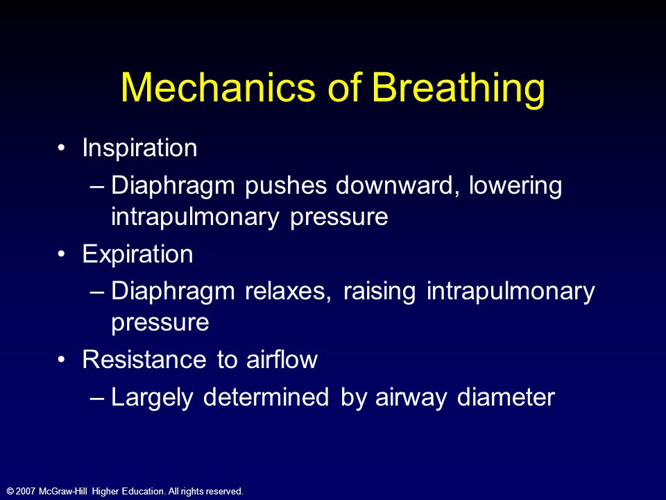 Mechanics of Breathing