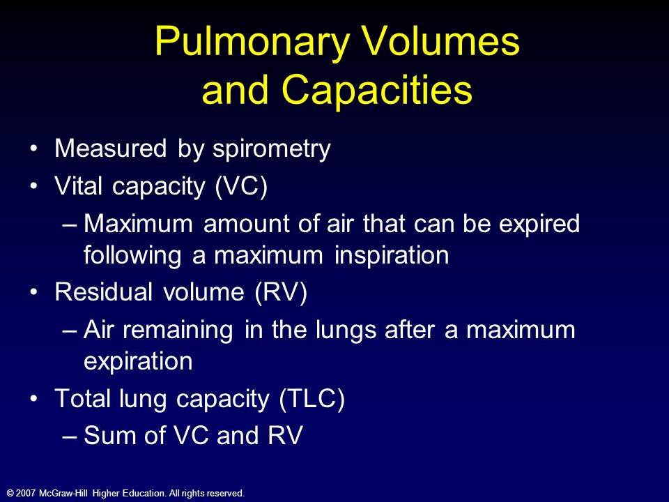Pulmonary Volumes and Capacities