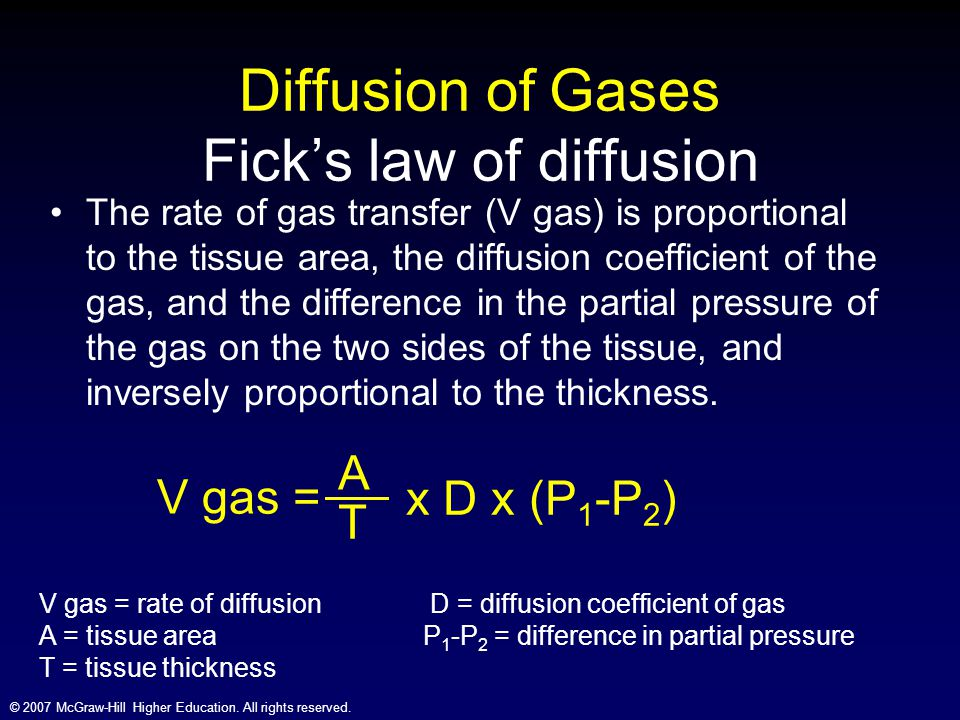 Diffusion of Gases Fick's law of diffusion