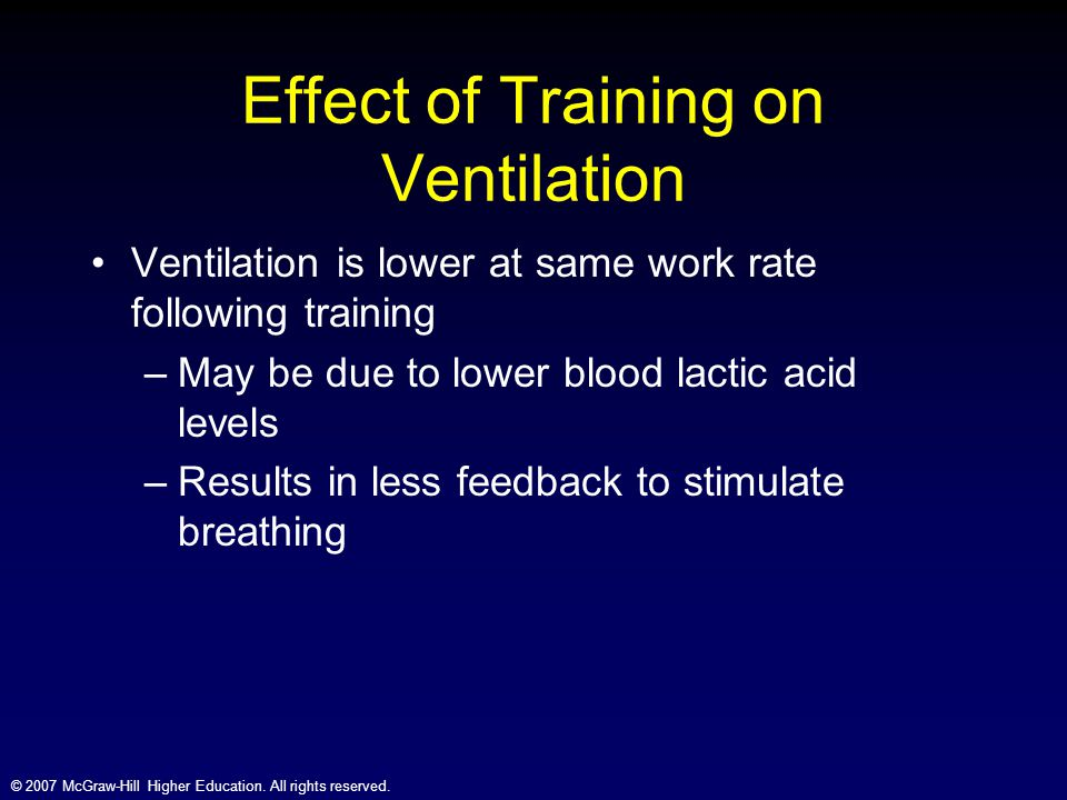 Effect of Training on Ventilation
