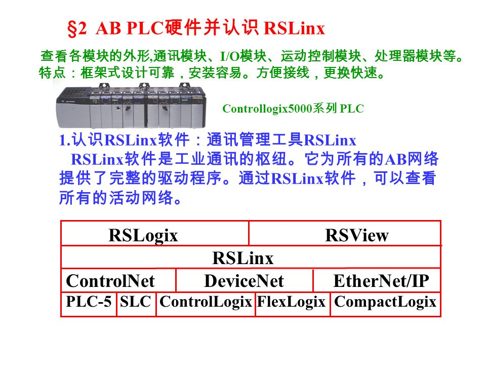 ControlNet DeviceNet EtherNet/IP