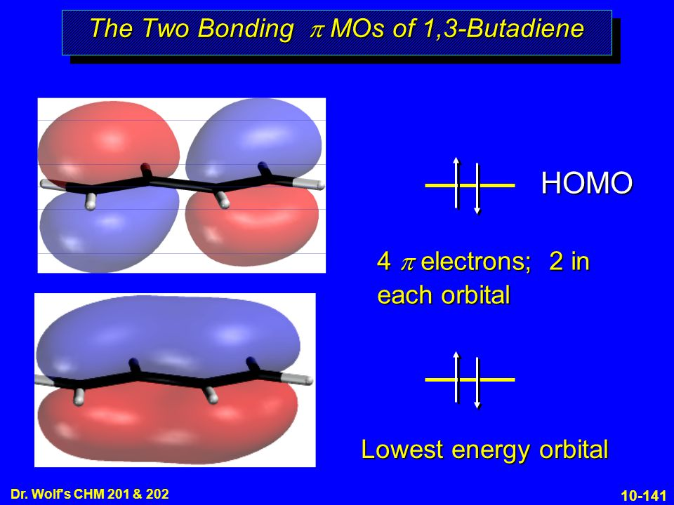 The Two Bonding p MOs of 1,3-Butadiene
