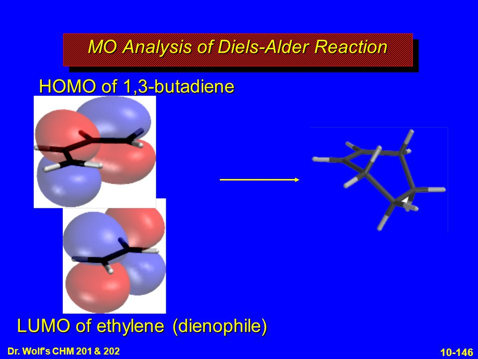 MO Analysis of Diels-Alder Reaction