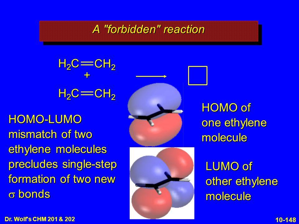 HOMO of one ethylene molecule