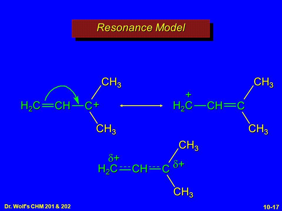 Resonance Model CH3 H2C CH + C CH3 CH3 H2C CH + C CH3 d+ d+ H2C CH C