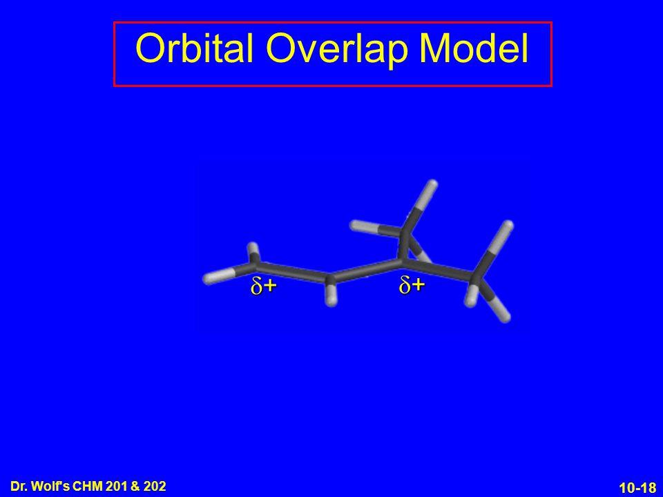 Orbital Overlap Model + + Dr. Wolf s CHM 201 & 202 12