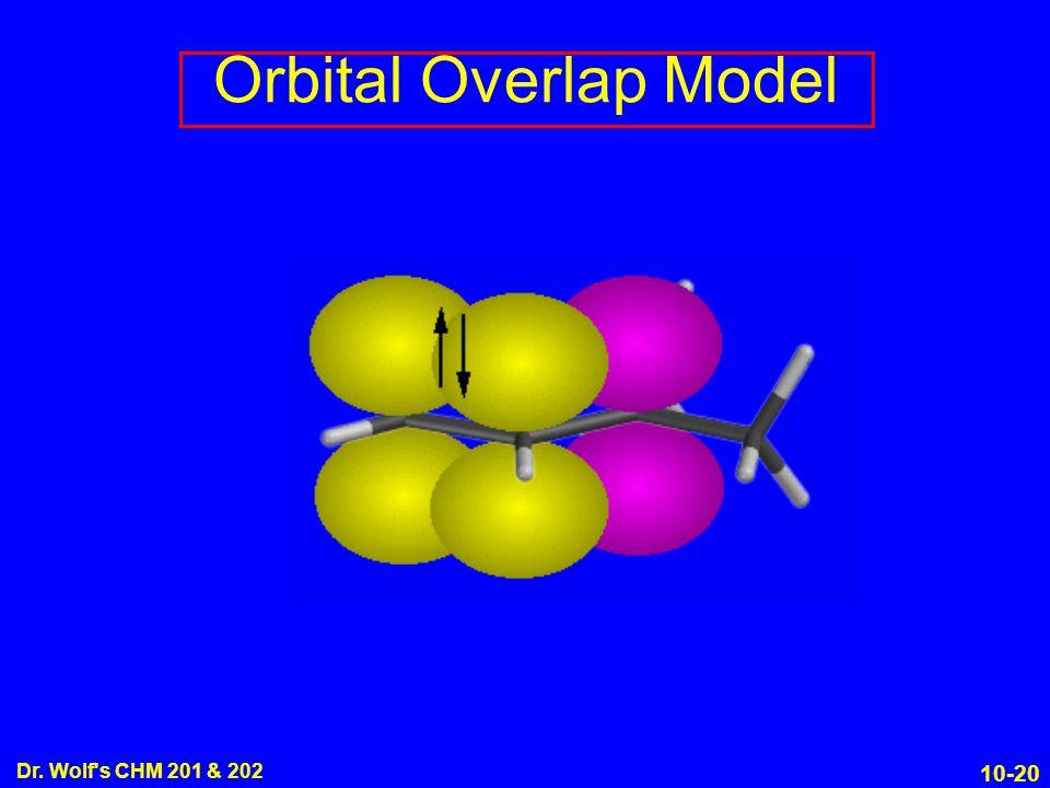 Orbital Overlap Model Dr. Wolf s CHM 201 & 202 12