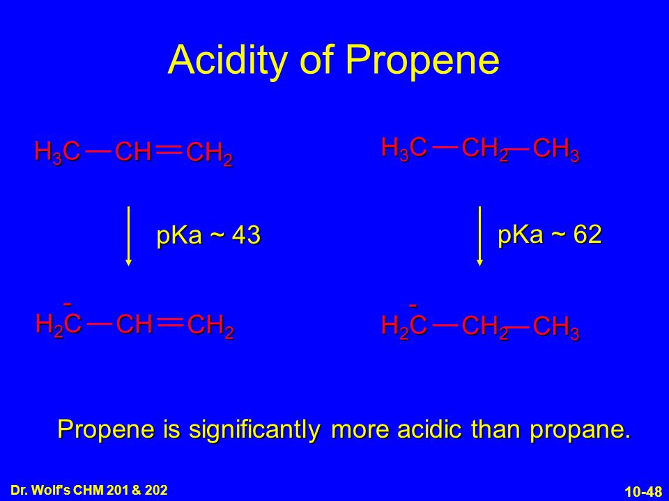 Acidity of Propene H3C CH CH2 H3C CH2 CH3 pKa ~ 43 pKa ~ 62 H2C CH -