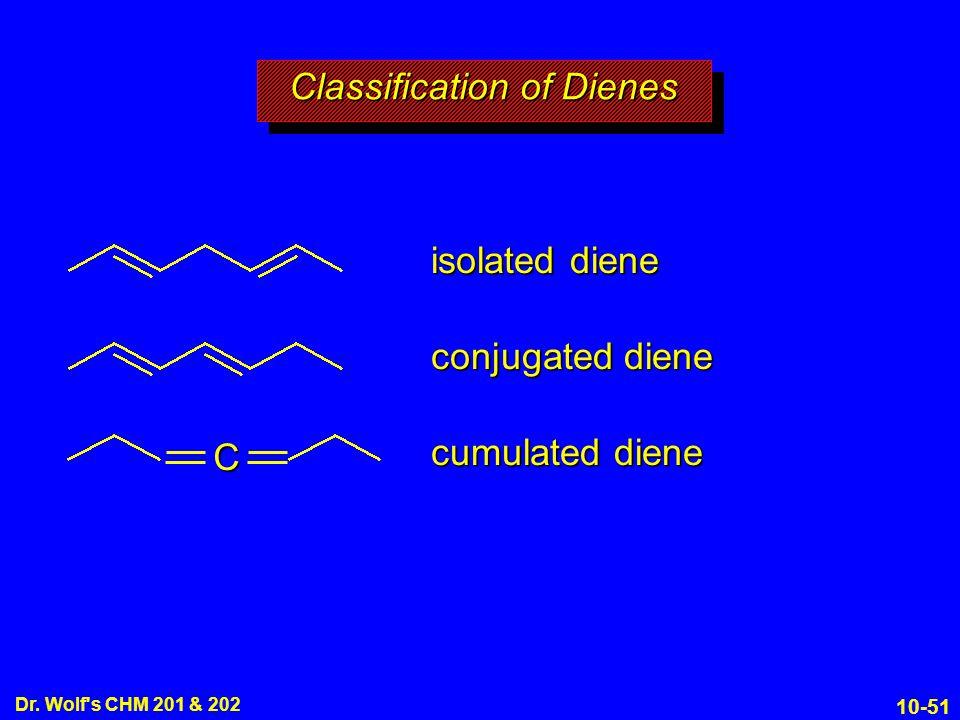 Classification of Dienes