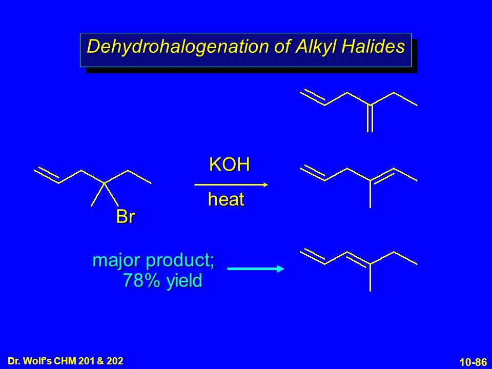 Dehydrohalogenation of Alkyl Halides
