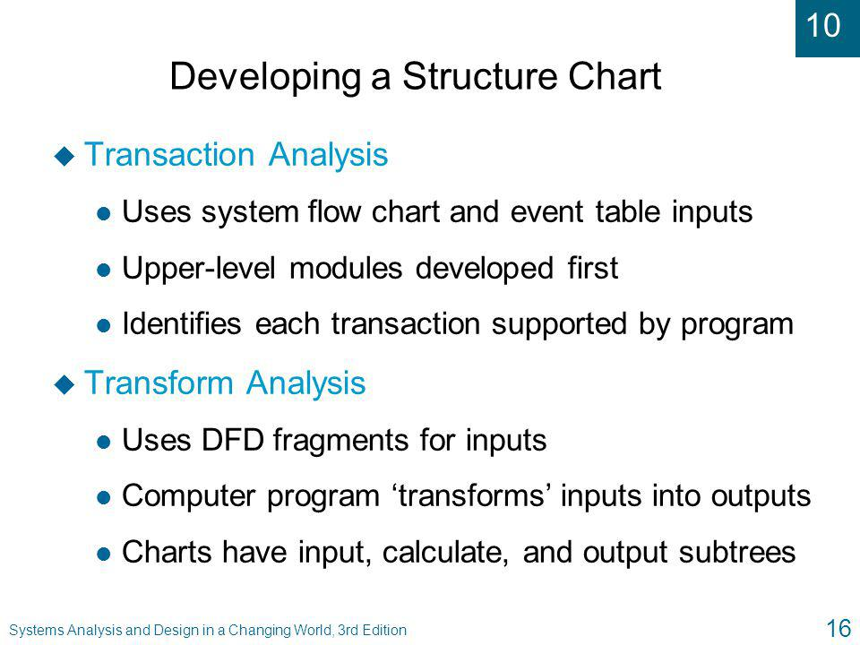 Developing a Structure Chart
