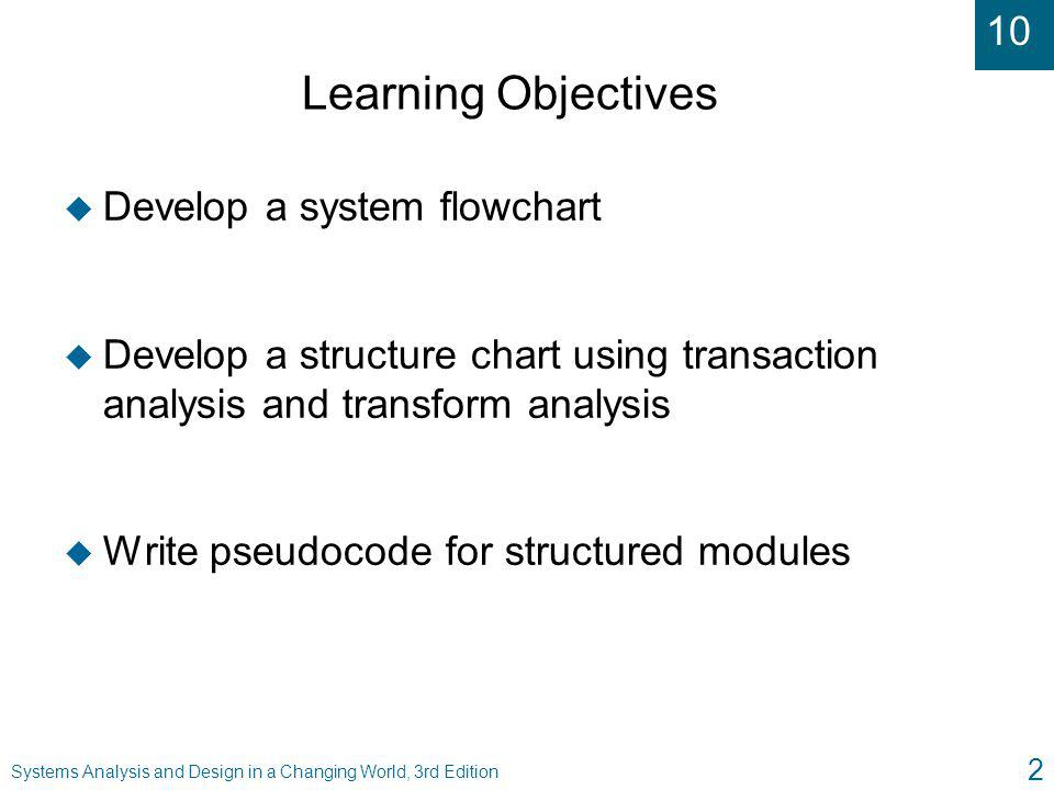 Learning Objectives Develop a system flowchart