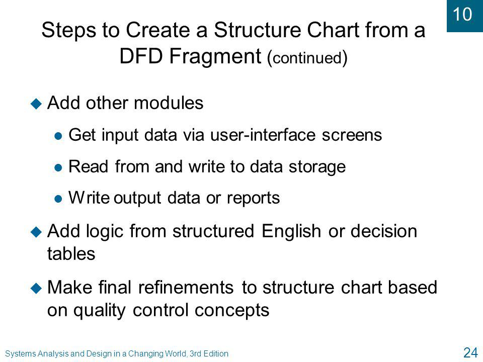 Steps to Create a Structure Chart from a DFD Fragment (continued)