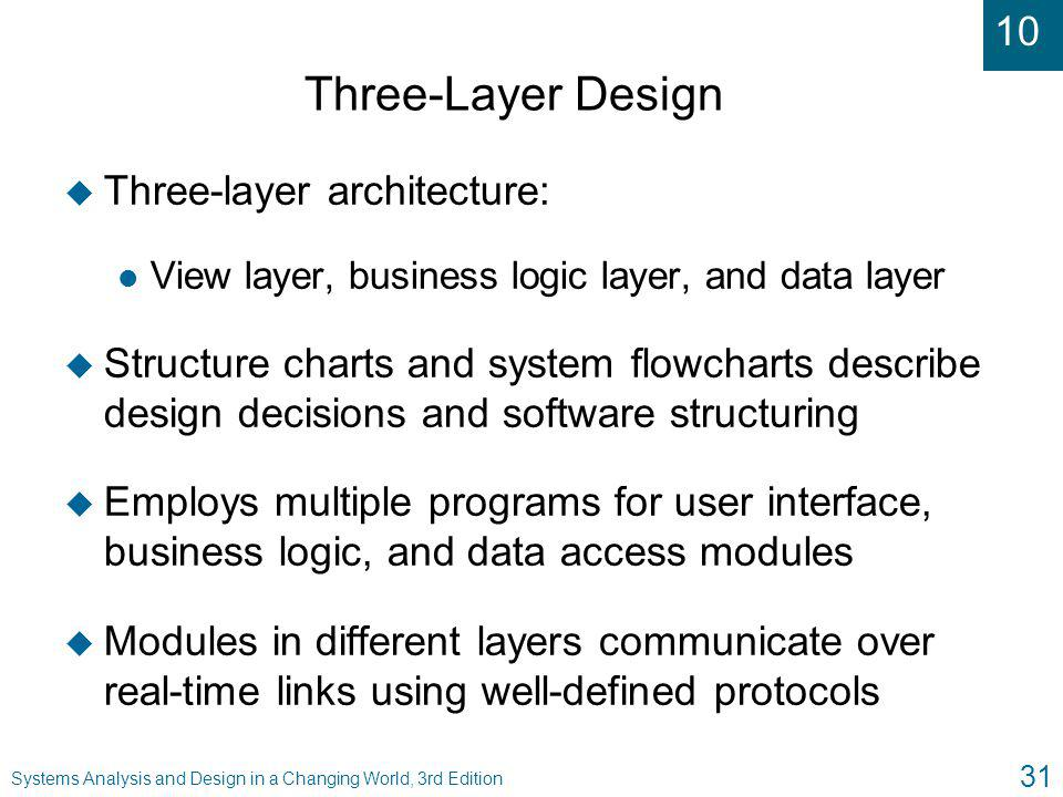 Three-Layer Design Three-layer architecture: