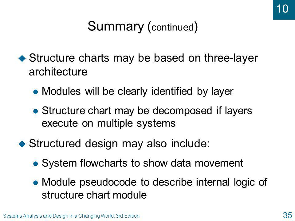 Summary (continued) Structure charts may be based on three-layer architecture. Modules will be clearly identified by layer.