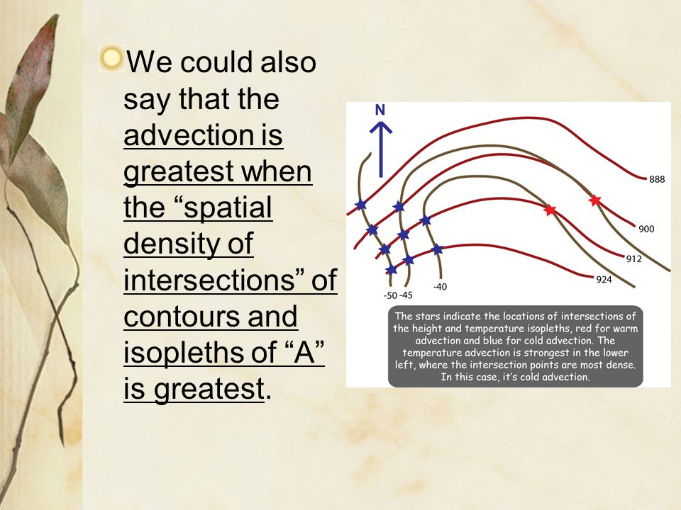 We could also say that the advection is greatest when the spatial density of intersections of contours and isopleths of A is greatest.
