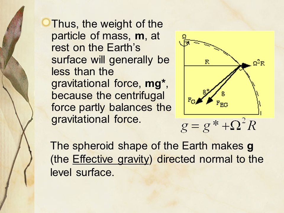 Thus, the weight of the particle of mass, m, at rest on the Earth's surface will generally be less than the gravitational force, mg*, because the centrifugal force partly balances the gravitational force.