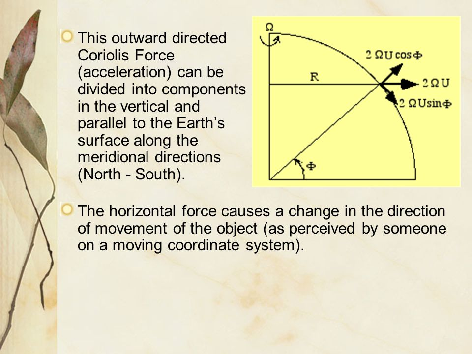 This outward directed Coriolis Force (acceleration) can be divided into components in the vertical and parallel to the Earth's surface along the meridional directions (North - South).