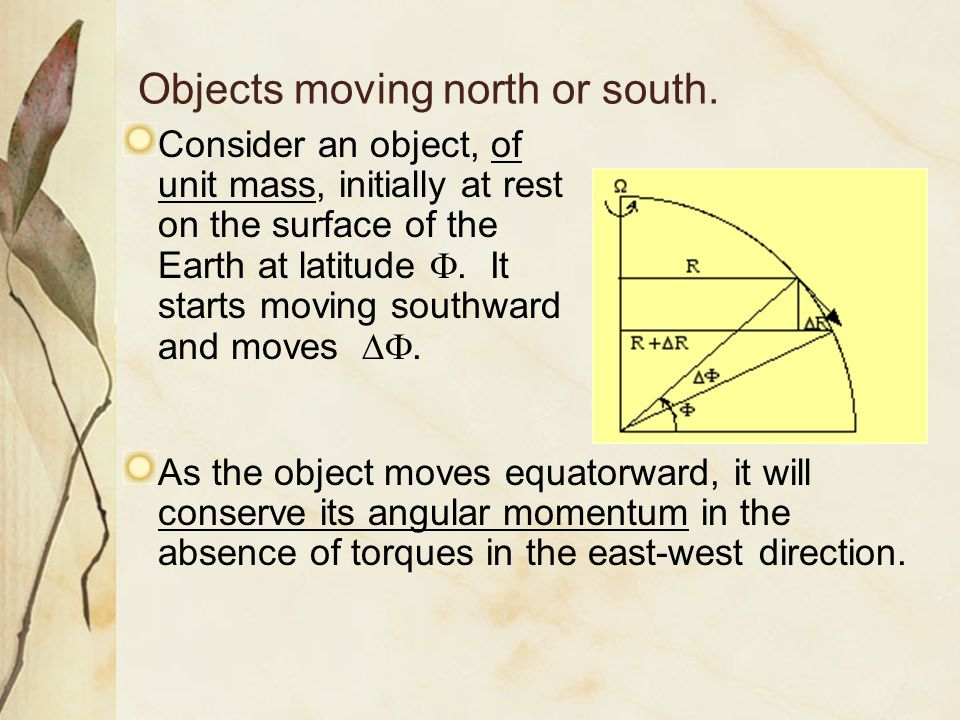 Objects moving north or south.