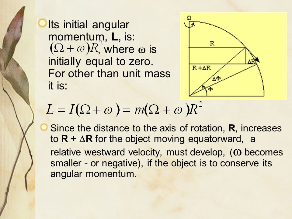 Its initial angular momentum, L, is: