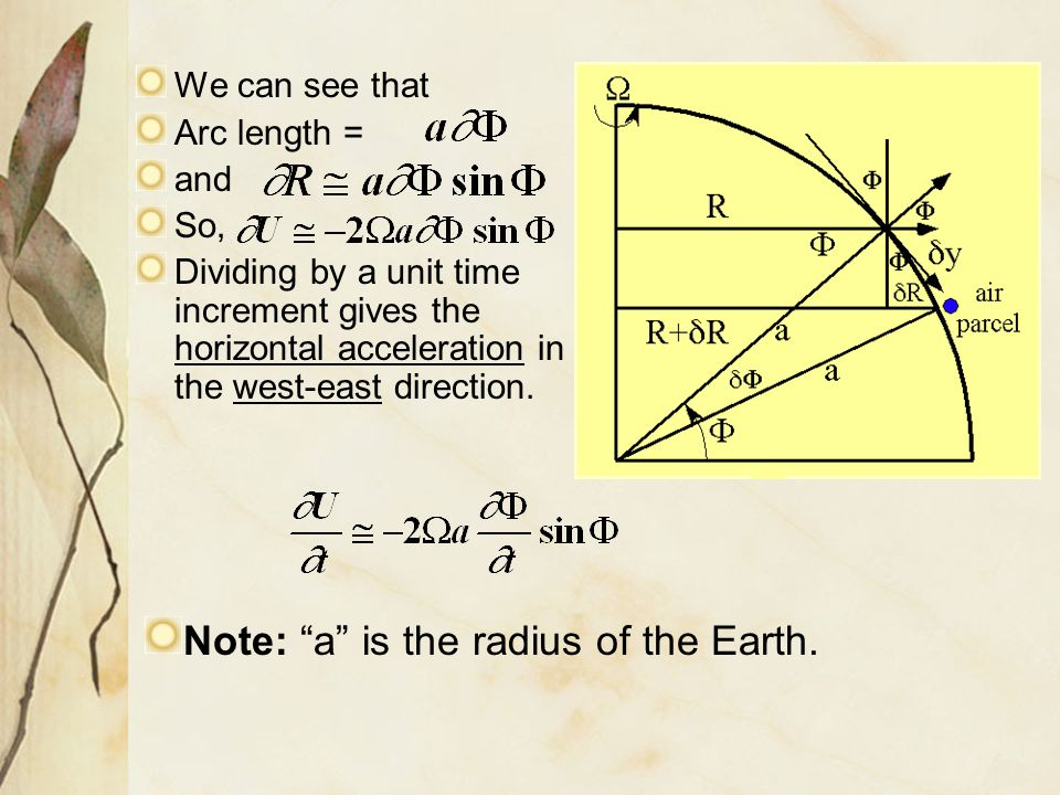 Note: a is the radius of the Earth.