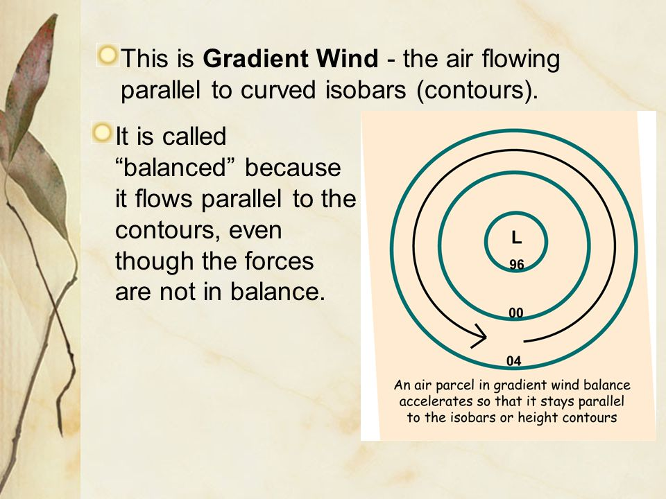 This is Gradient Wind - the air flowing parallel to curved isobars (contours).