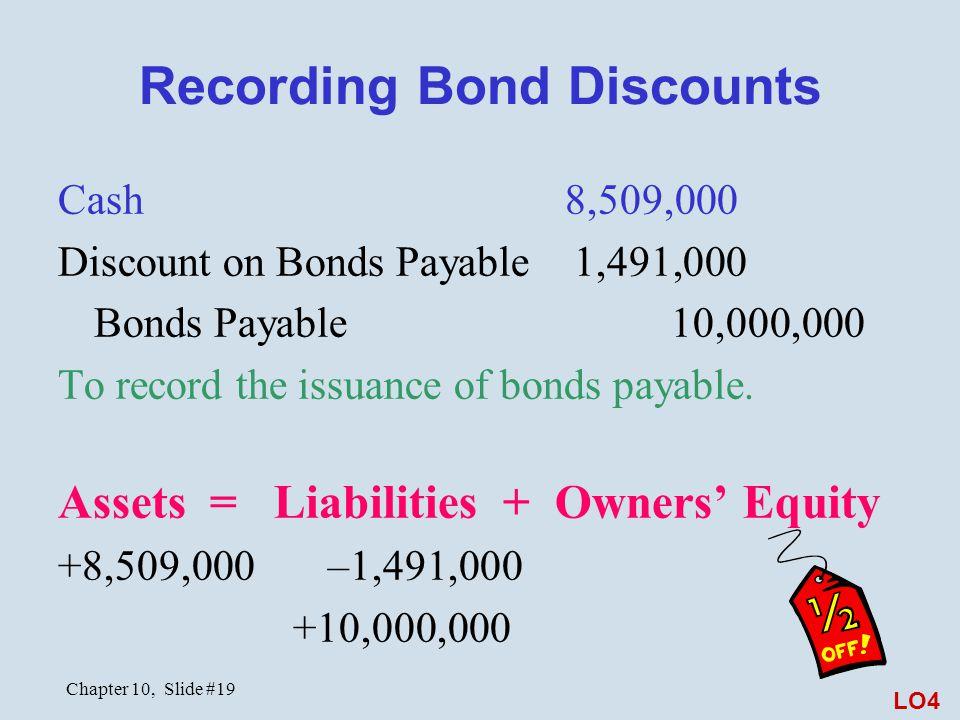 Recording Bond Discounts