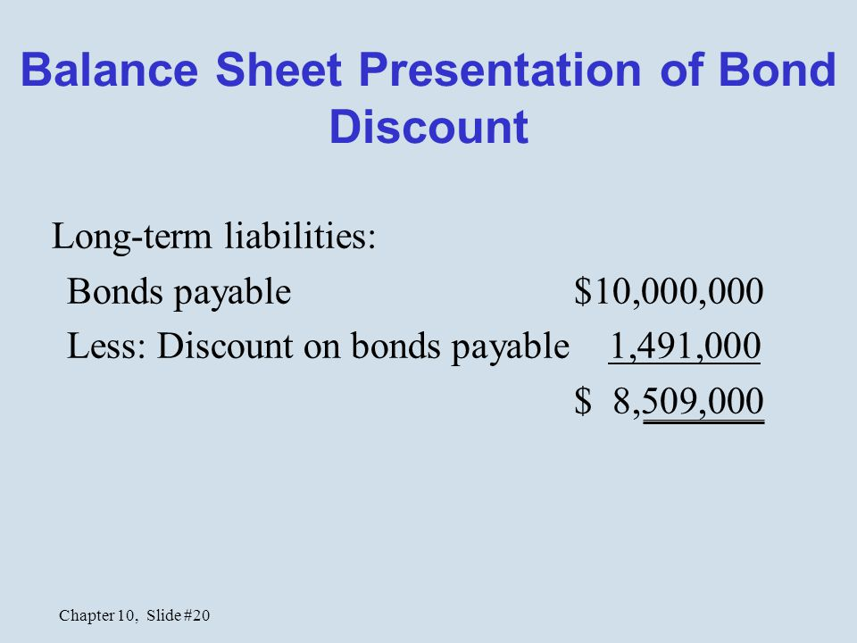 Balance Sheet Presentation of Bond Discount