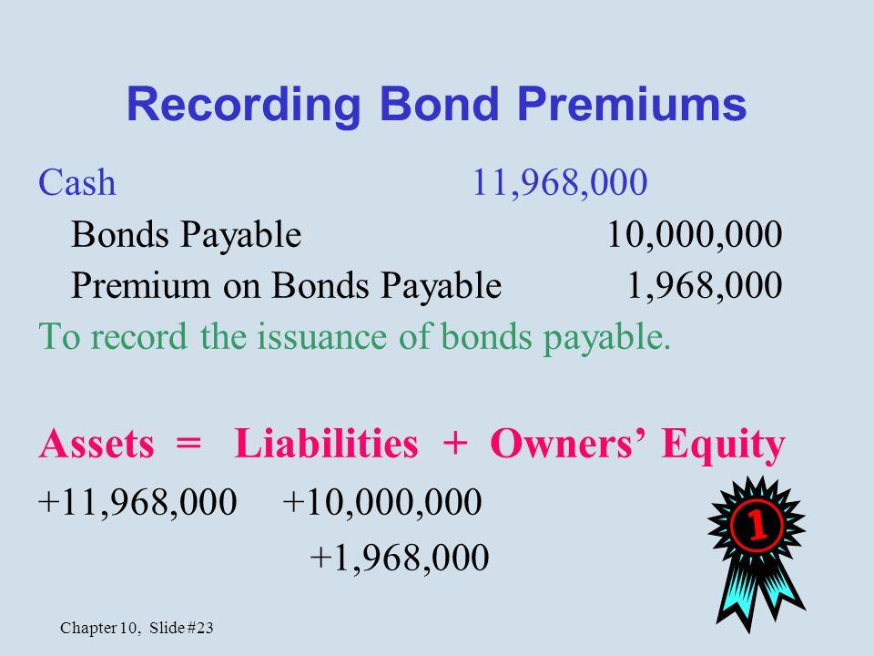 Recording Bond Premiums