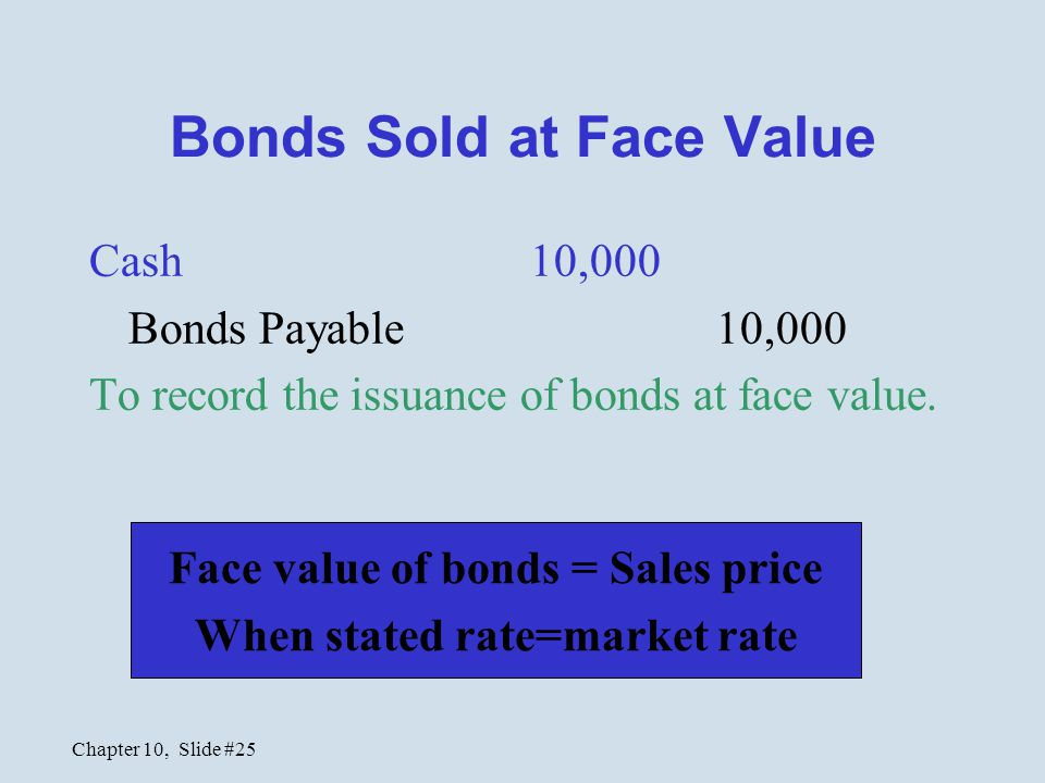 Bonds Sold at Face Value