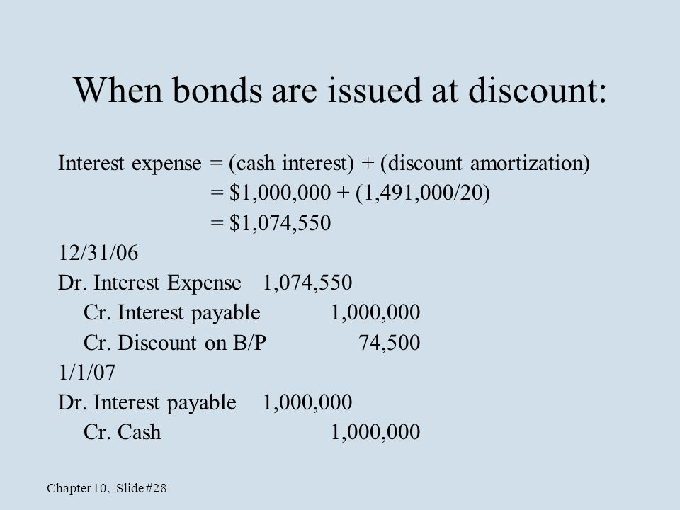 When bonds are issued at discount: